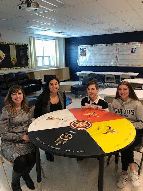 Students sit around a medicine wheel table